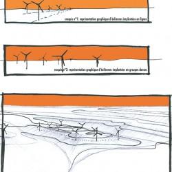 étude de faisabilité - éoliennes (64)
