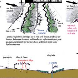 étude de faisabilité - éoliennes (65)