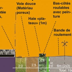 étude Entrées de ville - Rodez Agglomération (12)