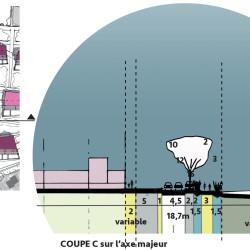 coupe sur voie structurante du projet urbain - Saint Nazaire (66)