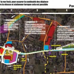 projet d'aménagement de la traverse à Juillan (65)