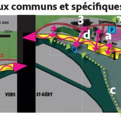 étude bourg-centre phase programme d'actions - St Géry-Vers (46)